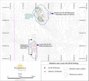 Gibellini Project, 2018 Drilling Plan